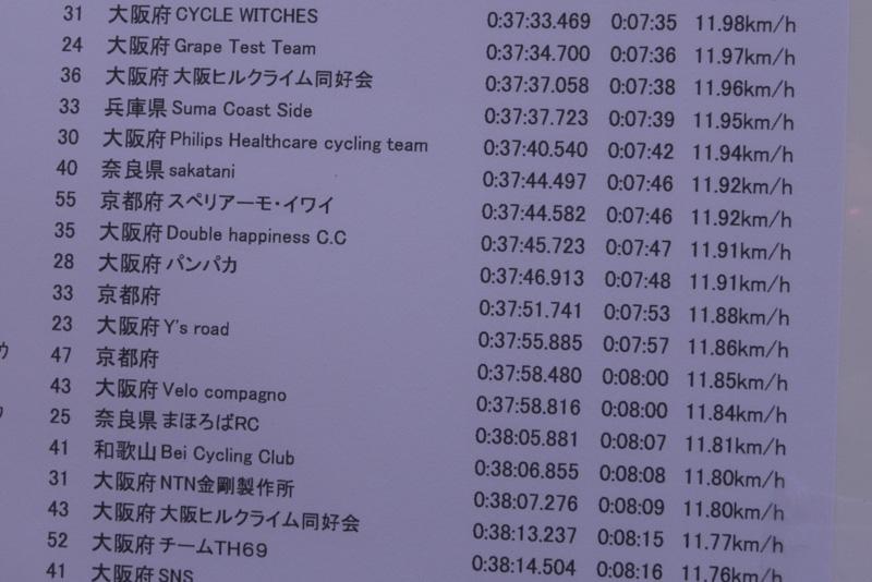 oodaigaharaHC2015 (59 - 60)
