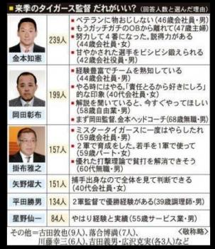 絵日記10・6監督