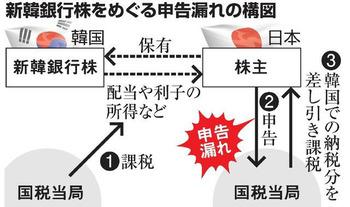asahidaa3cc2-s.jpg
