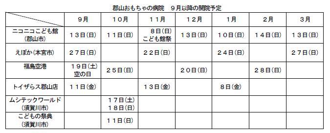 九月以降開院予定表