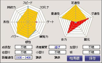 world_兄