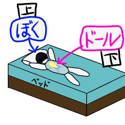 ベッド ドール付き