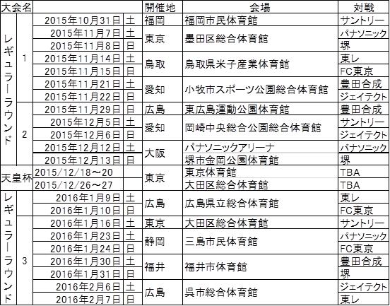 15-16試合JT