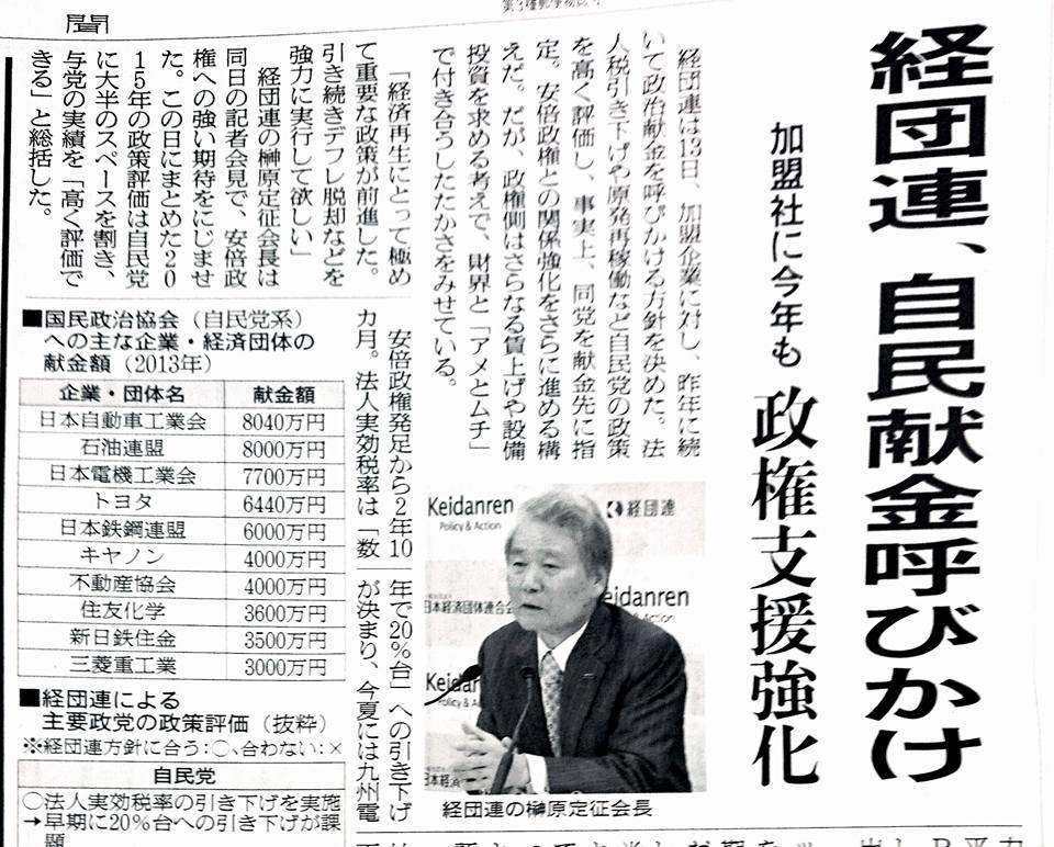 【経団連・自民党もたれあい】-1
