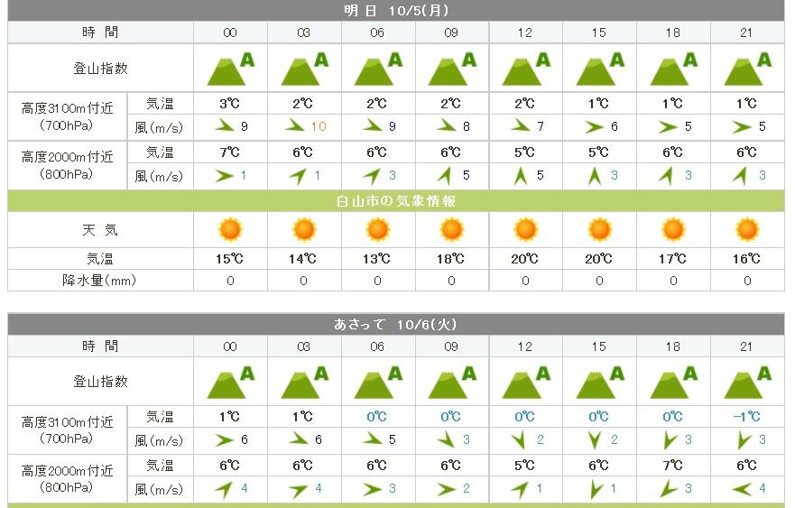 hakusan_weather20151005.jpg