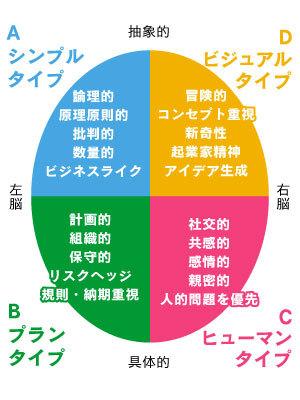 4-type.jpg