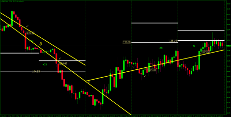 EURJPY20150921-.png