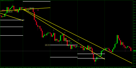 GBPJPY20150921-.png