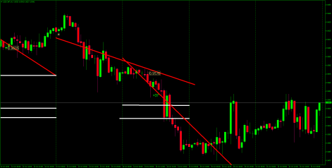 USDCHF20151012.png