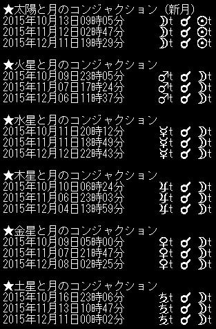2015年10月~12月の月と他の6惑星がコンジャクションする時刻 by占いとか魔術とか所蔵画像