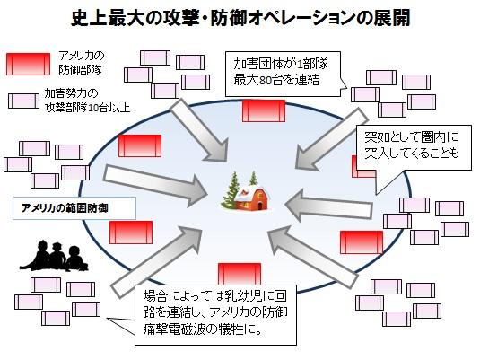 20150826_集中攻撃3