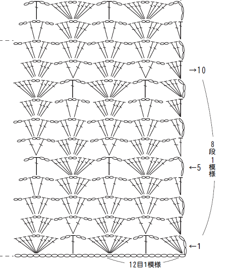 901ピエロオーガニックコットンショール編み図