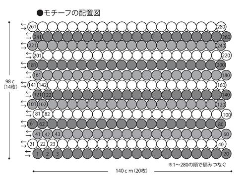1016ピエロラウンドハートフラワーモチーフブランケット編み図
