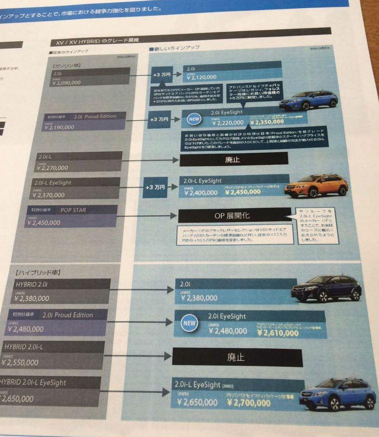 SUBARU 新型XV 2016 4