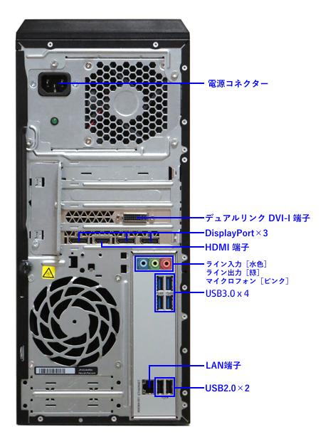 850-090jp_GTX960_背面_インターフェース_名称