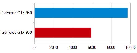 850-090jp_グラフィックス性能比較