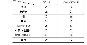 うい6るいえr6