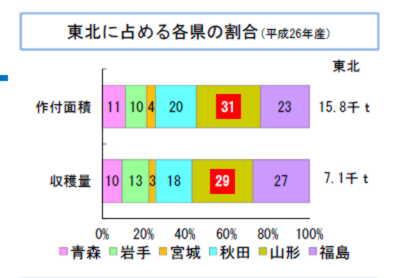 2015-09-touhoku-soba