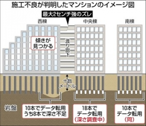 20151018 手抜き工事