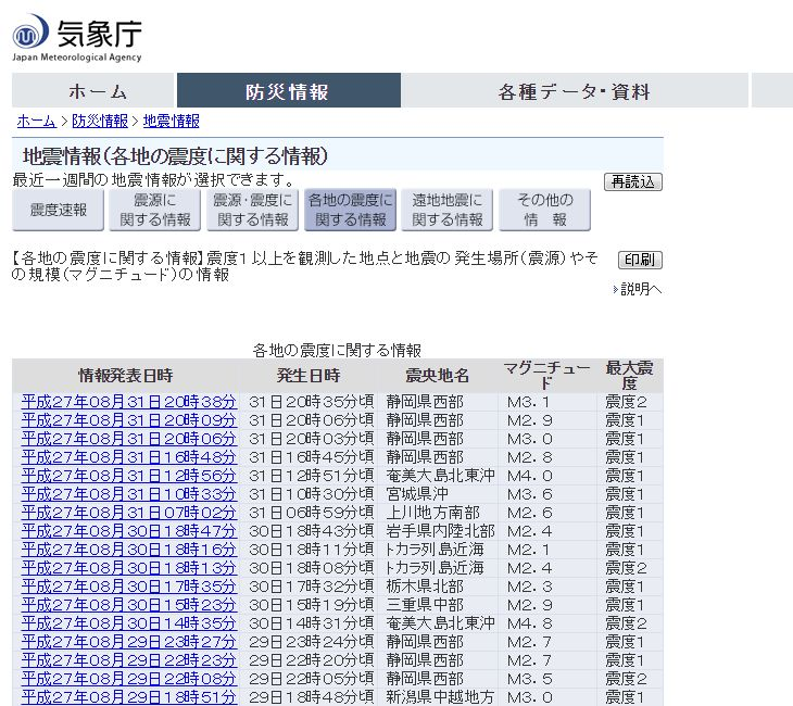 【静岡県】浜岡原発直下でM3クラスの群発地震が続く…気象庁「8月24日から静岡県等でわずかな地殻変動を観測」