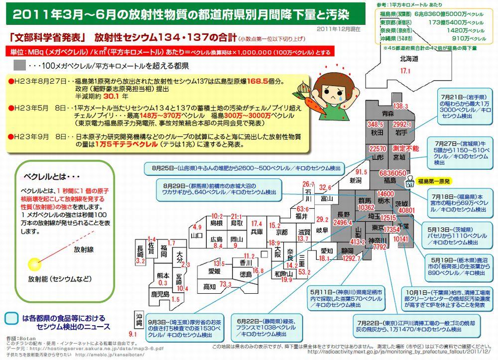 福島県で子供の「甲状腺ガンが約50倍」…多くは被ばくで発症か、岡山大・教授が国際環境疫学会で発表