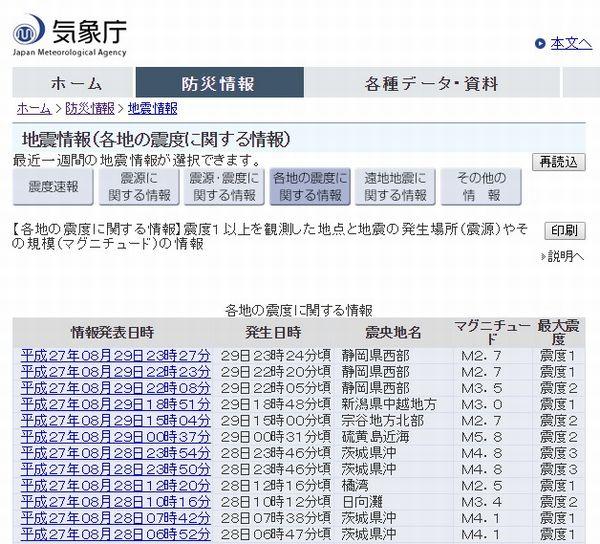 【静岡】浜岡原発付近でM2~3クラスの群発地震が発生…東海地震の予想震源地と同じか