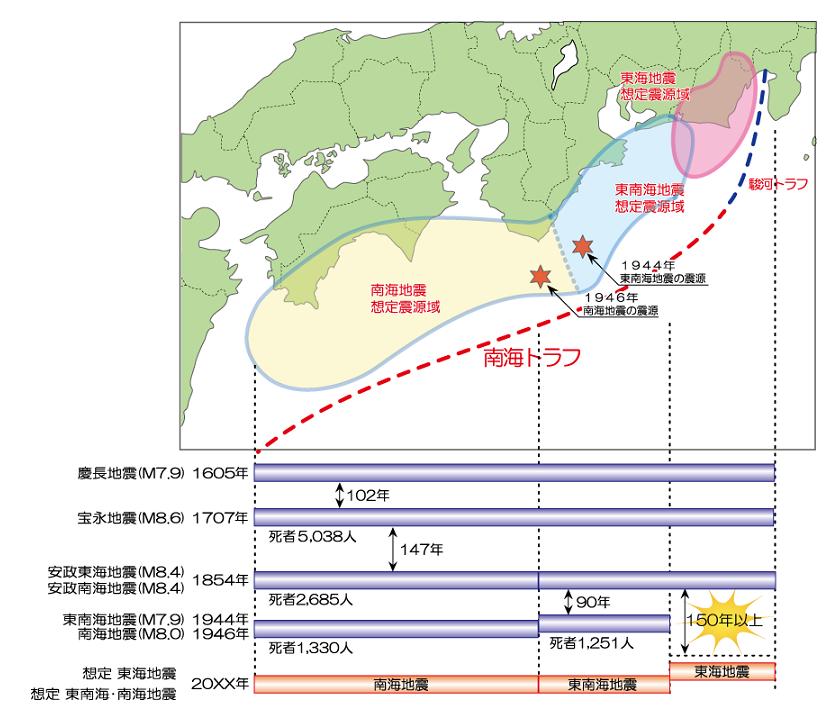 【大地震】ワイ愛知県民、そろそろ「東海地震」が来るんじゃないかと怯える…日本でここだけ静かすぎて不気味