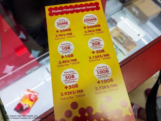 ミャンマーのヤンゴン国際空港で購入したOoredooのプリペイドSIMカード 料金表