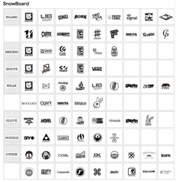 brand list 2015proty