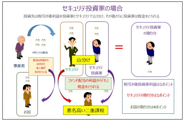 セキュリテSnapCrab_NoName_2015-8-30