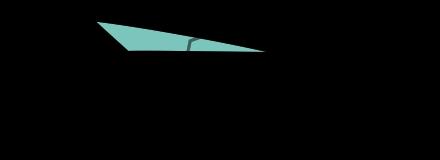 多角形とメッシュの解説図