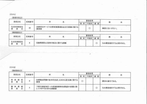 栃木県議会<第331回 通常会議>散会!③