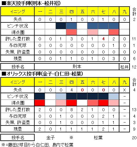 20150901DATA02.jpg