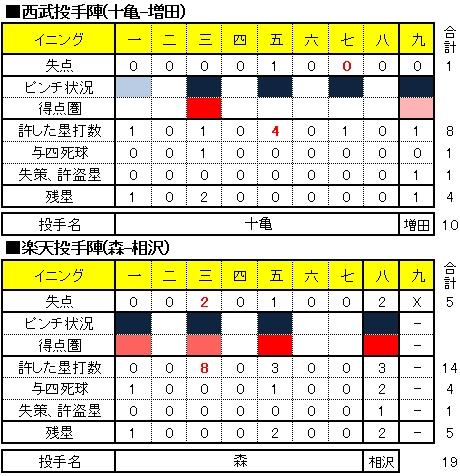 20150927DATA02.jpg
