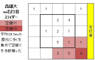 20151003DATA04.jpg