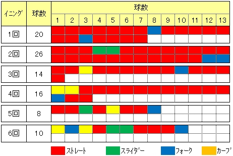 20151005DATA03.jpg