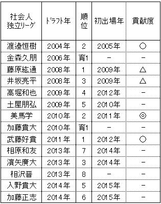 20151011DATA02.jpg