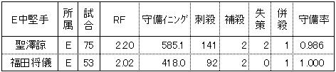 20151019DATA02.jpg
